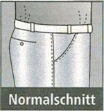 Masstabelle Normalschnitt
